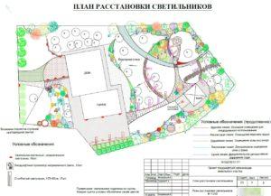 Проект ландшафта в поселке Парковый 3