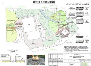 Проект ландшафта в поселке Парковый 4