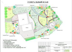 Проект ландшафта в поселке Парковый 6